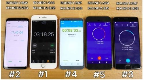 """RAM nhỏ, iPhone 7 vẫn """"vượt mặt"""" Galaxy S8 và LG G6 về hiệu suất - 1"""