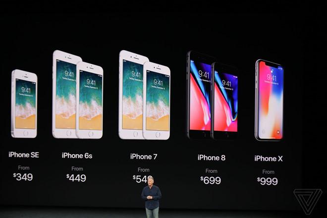 5 điểm khác biệt cơ bản của iPhone 8 và iPhone X hình 2