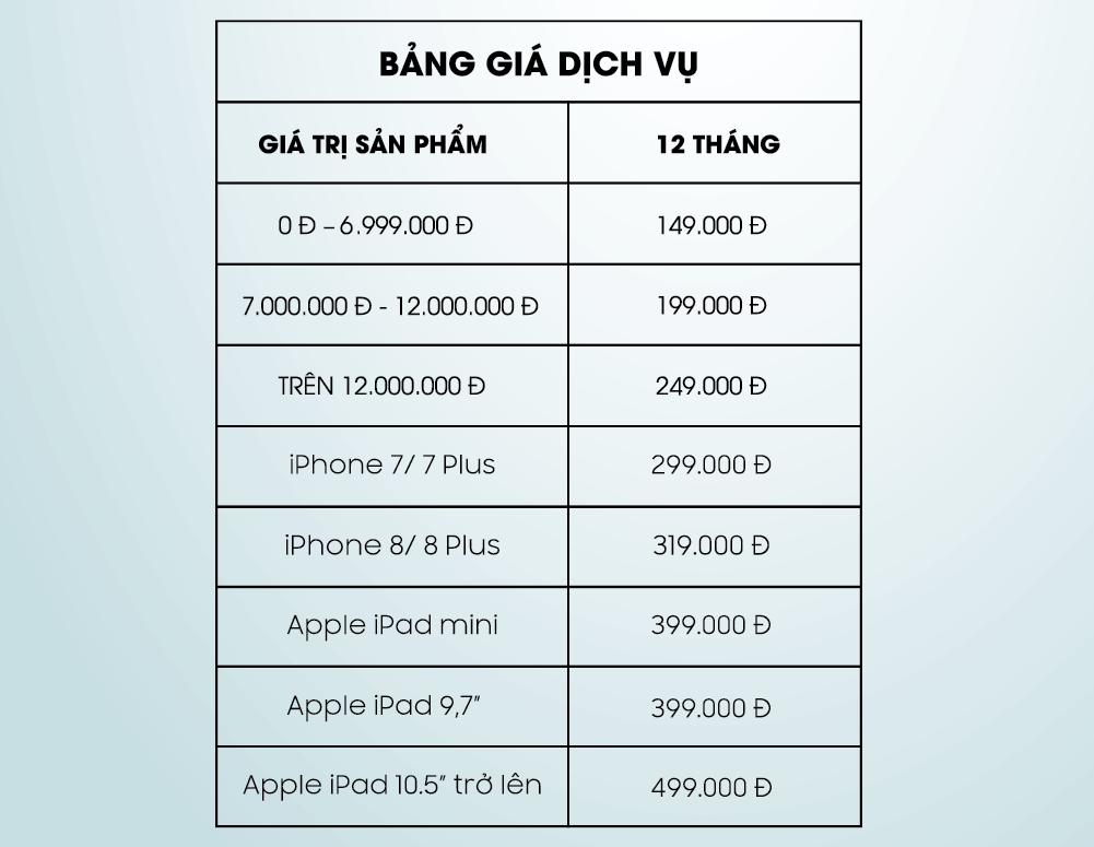 Hnam Mobile bao bể màn hình - Chỉ từ 149.000Đ hình 2