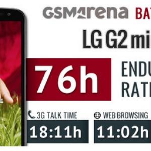 LG G2 bản mini có thời lượng dùng pin ấn tượng