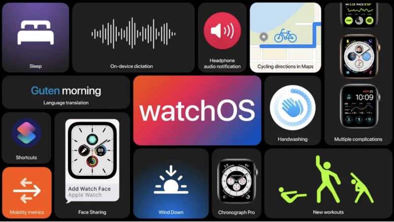 WatchOS 7 nâng cấp trên Apple Watch Series 6