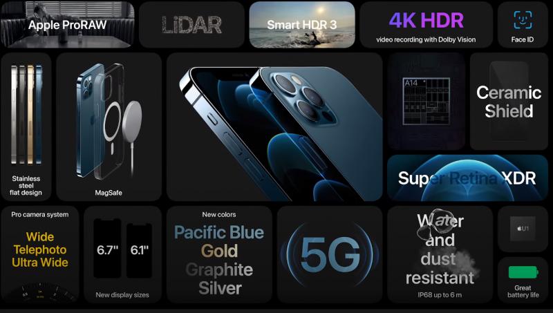 Apple iPhone 12 Pro 1 sim 128GB