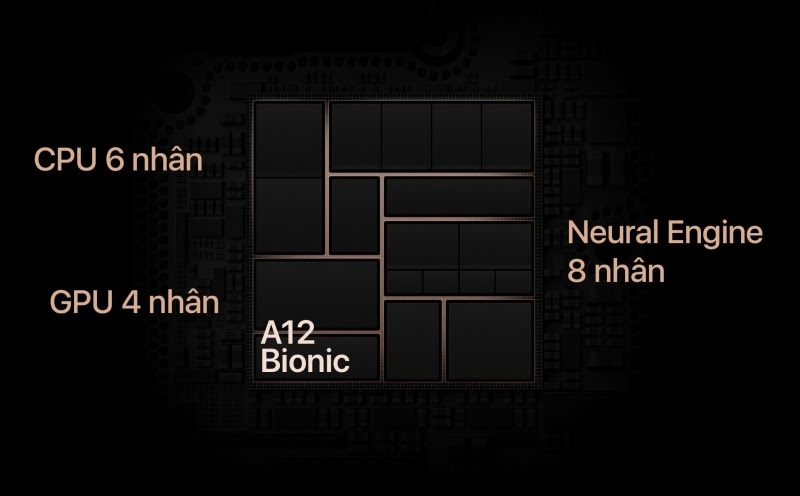 chip iPhone XS Max 64GB 1 sim