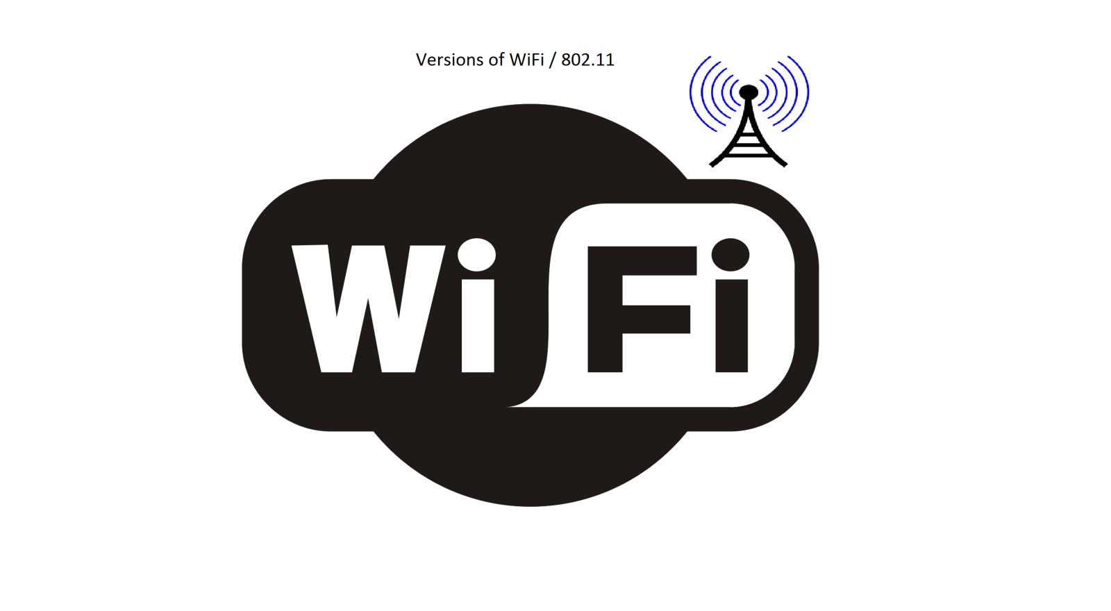 Tìm hiểu các chuẩn Wifi thông dụng hiện nay hình 3