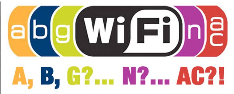 Tìm hiểu các chuẩn Wifi thông dụng hiện nay hình 2
