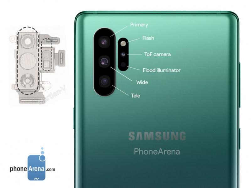 Camera kiểu mới trên Samsung Note 10 gây ấn tượng mạnh