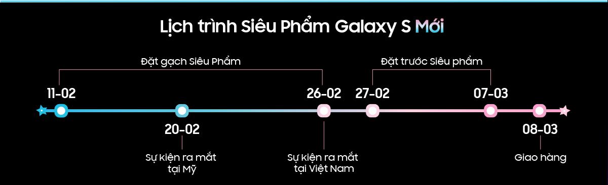 Đặt gạch ngay Samsung Galaxy S Mới để nhận ngay quà hơn 7 triệu hình 2