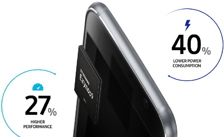 Tổng hợp các dòng chip Exynos phổ biến nhất của Samsung hiện nay hình 6