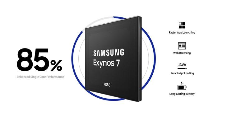 Tổng hợp các dòng chip Exynos phổ biến nhất của Samsung hiện nay hình 5