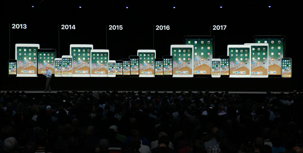 Danh sách các thiết bị Apple được cập nhật iOS 12 hình 2