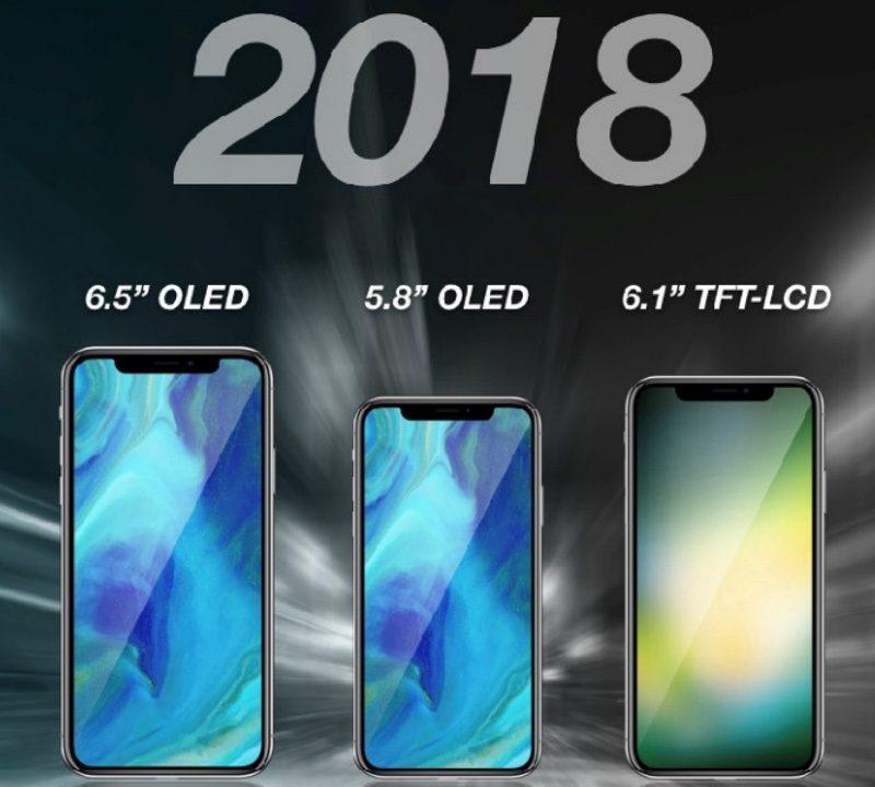 Apple kỳ vọng iPhone X Plus 6.5 inch sẽ là iPhone bán chạy nhất năm 2018 hình 2