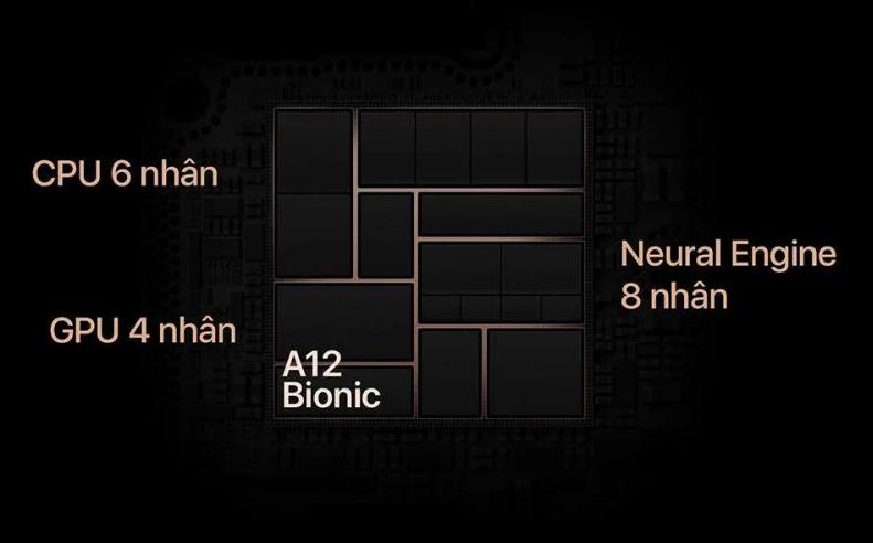 Tìm hiểu sức mạnh chip A12 Bionic mới ra mắt của Apple hình 3
