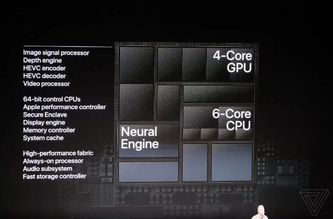 Tìm hiểu sức mạnh chip A12 Bionic mới ra mắt của Apple hình 2