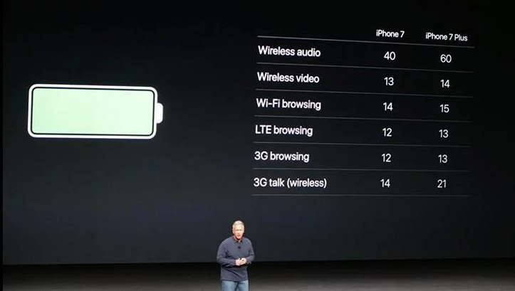 Toàn bộ thông tin về chip A10 Fusion của Apple hình 4