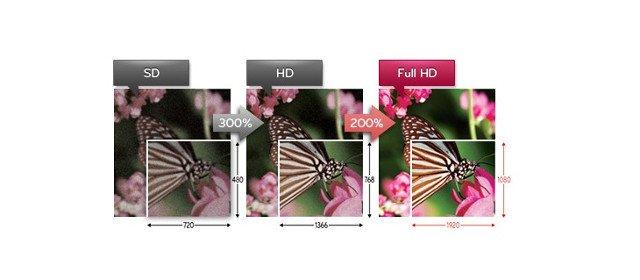 Tìm hiểu các chuẩn quay phim trên camera smartphone hiện nay hình 3