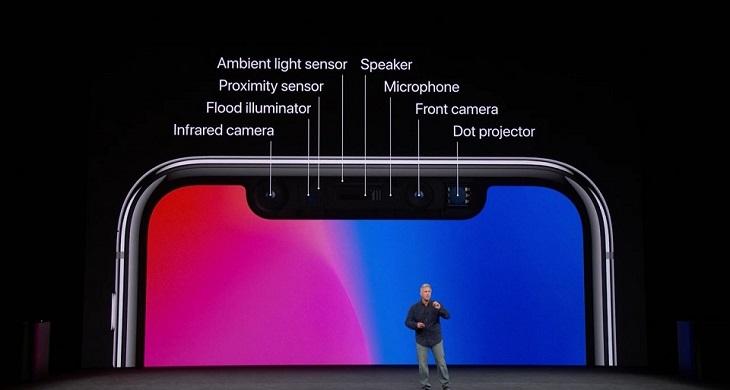 Tìm hiểu công nghệ nhận dạng Face ID của Apple hình 3
