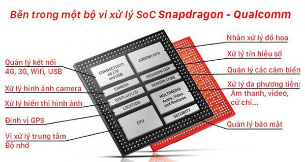 Tìm hiểu các dòng chip tầm thấp Snapdragon của Qualcomm hình 3