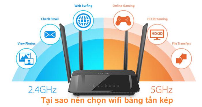 Wi-Fi Dual-band là gì? hình 1