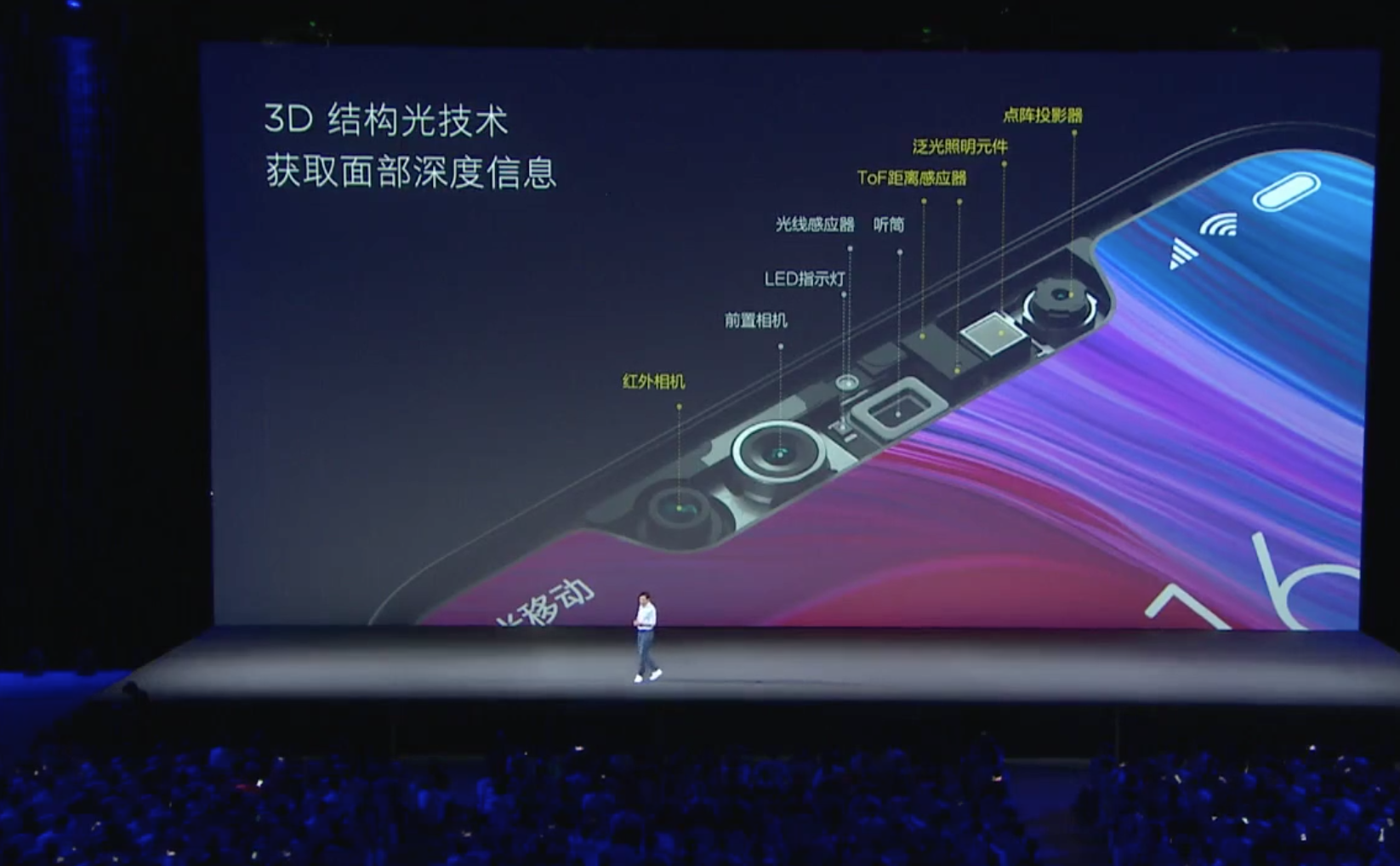Xiaomi chính thức ra mắt Mi 8/ EE/ SE: Face ID, màn hình tai thỏ, cảm biến vân tay dưới màn hình hình 13