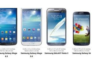 Điện thoại 'khổng lồ' Samsung Galaxy Mega đọ kích thước