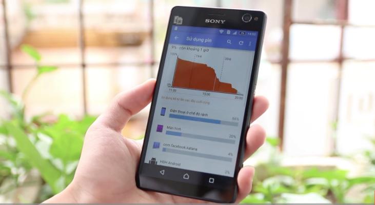 Sony Xperia C4 - Thiết Kế Đẹp, Camera Xịn, Giá Cạnh Tranh