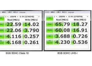 Tìm hiểu về thế hệ thẻ nhớ SD chuẩn UHS-1 nhanh nhất hiện nay.