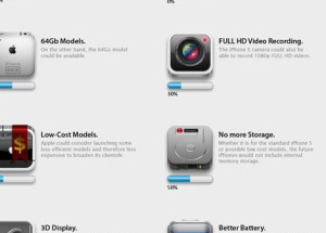Tổng hợp tin đồn iPhone 5 trong một bức ảnh