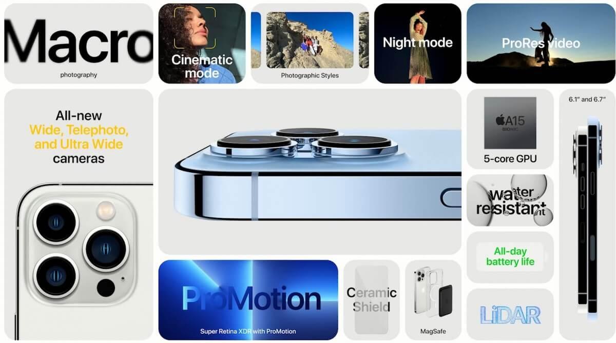 iPhone 13 Pre-Order